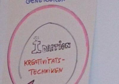 4. Ideen generieren